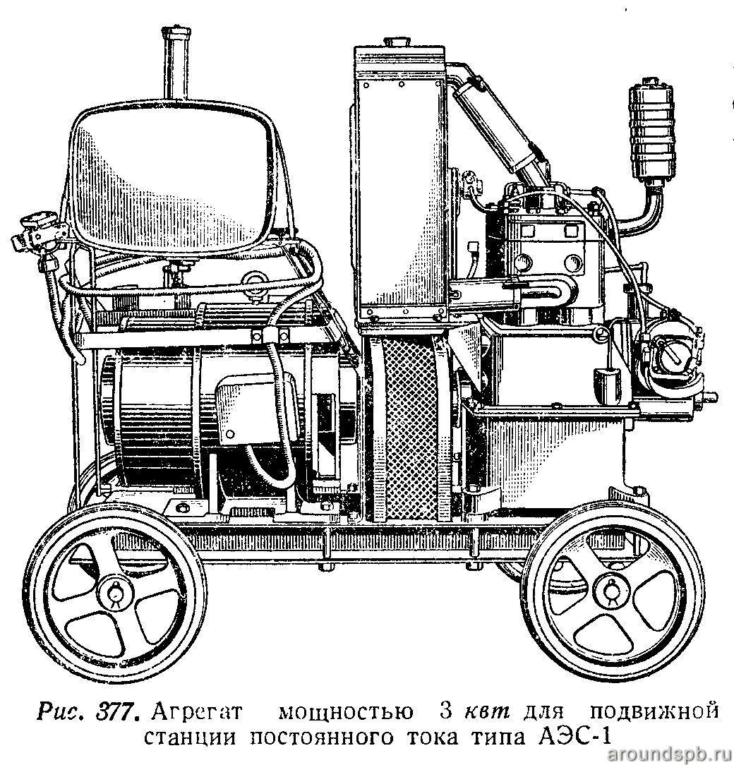 Бензоэлектроагрегат типа АЛ-6