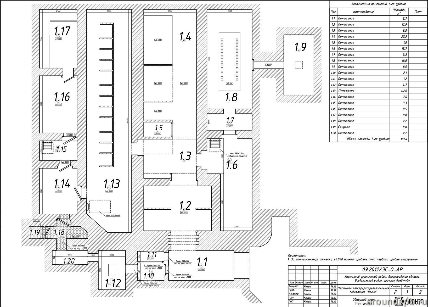 План нижнего этажа Лемболовской подстанции