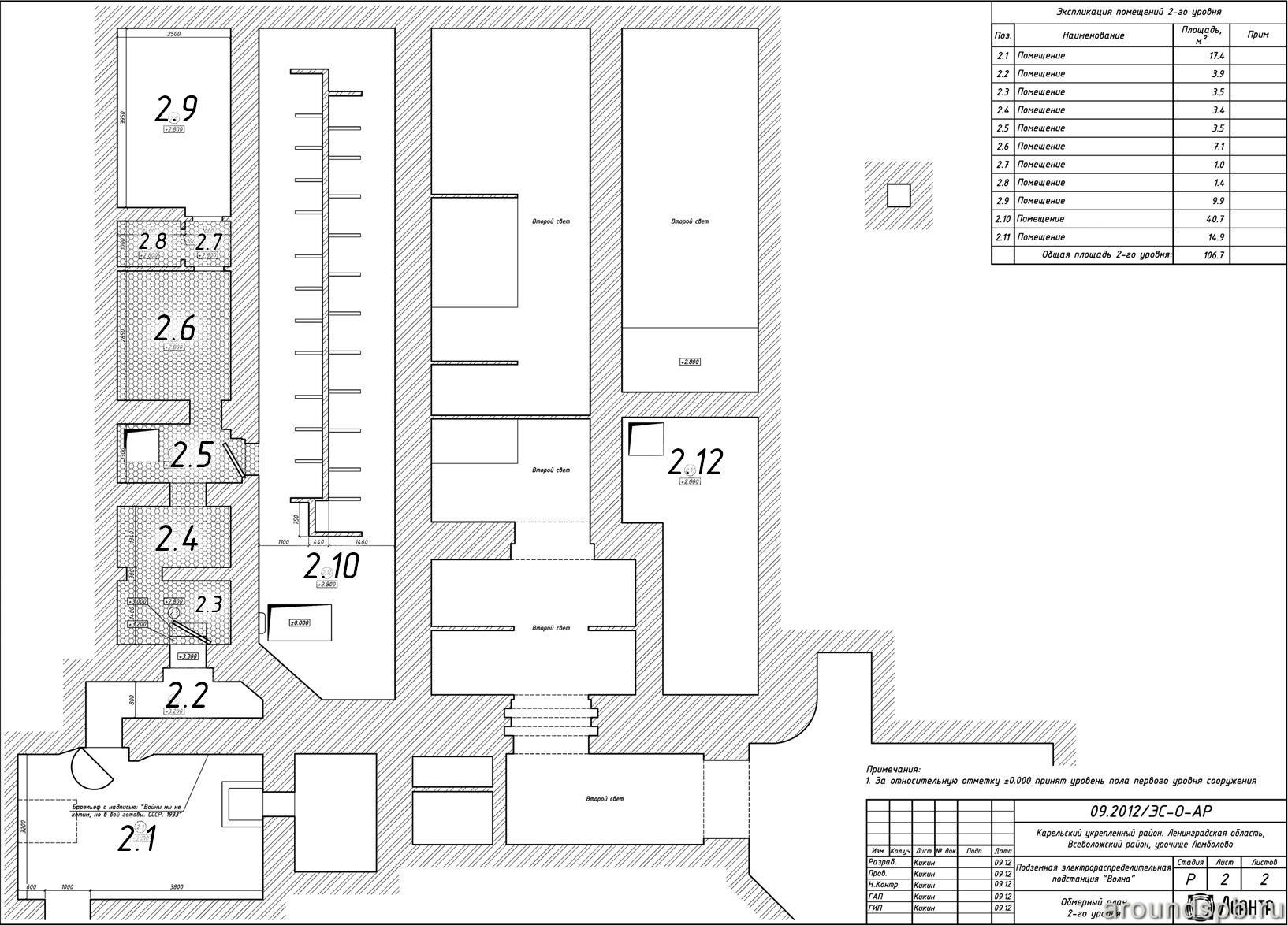 План верхнего этажа Лемболовской подстанции