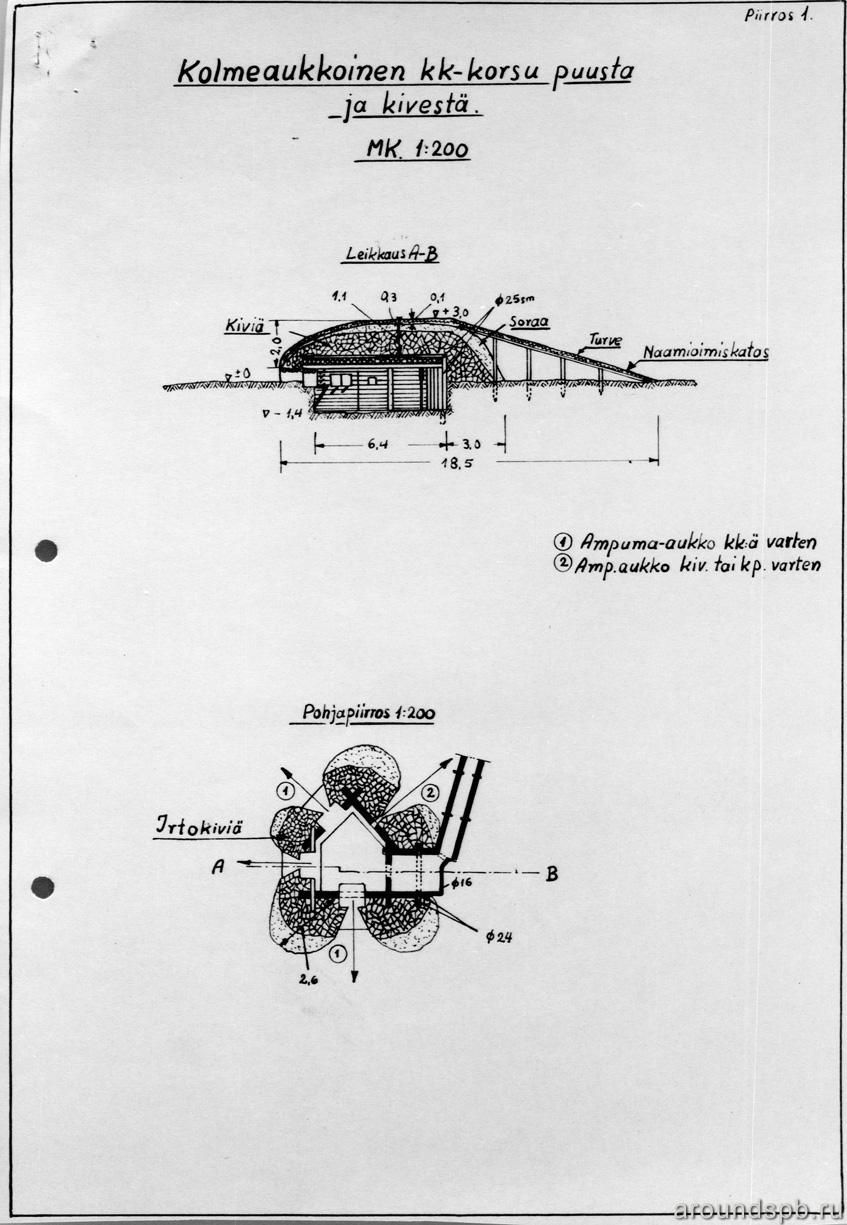 Выборгский укрепрайон. Пулеметная 3-амбразурная деревоземляная огневая  точка