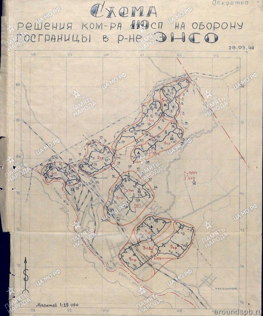 1944 год. Схема обороны госграницы в районе Энсо