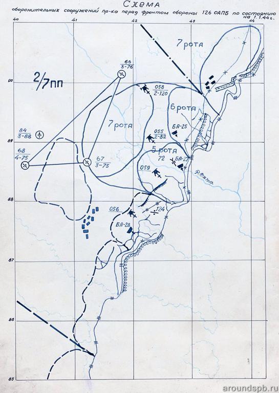 Схема оборонительных сооружений противника перед фронтом 126 ОПАБ