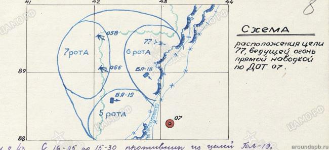 Схема расположения цели №77 ведущей огонь по ДОТу №07